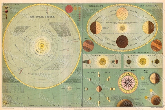 1873 Old Chart of THE SOLAR SYSTEM Astronomy map of the cosmos Restoration Hardware Style Wall map Fine art Old science Print Wall art