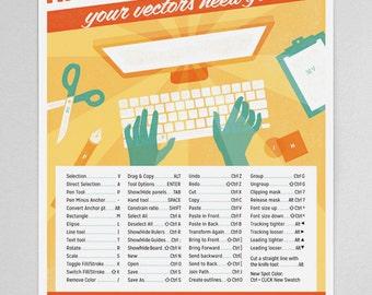 "Adobe Illustrator PC Keyboard Shortcuts Graphic Design Poster Printable 13""x19"""