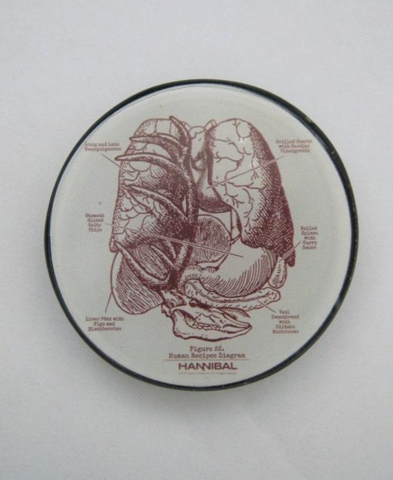 Hannibal TV serie 2 pulgadas anatomía humana receta ciervo