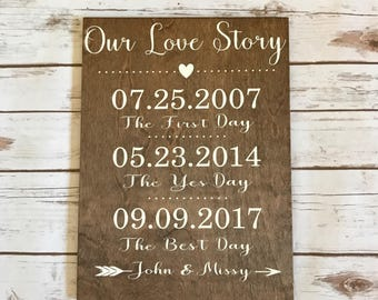 Our Love Story   Custom Wood Sign   Est. Sign   Designed Just For You  Rustic wood sign Farmhouse Decor