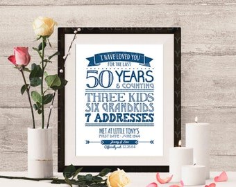 NEW Unique personalized Life Story Anniversary gift print - Professional PRINT  - 8x10 - Any color of choice
