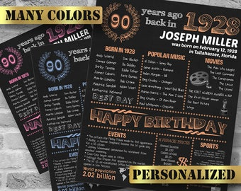 Printable Birthday Facts ~ 1928 fun facts etsy