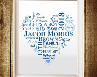 New Baby Gift Personalised Print Word Art Boy Girl Newborn UNFRAMED Card P107