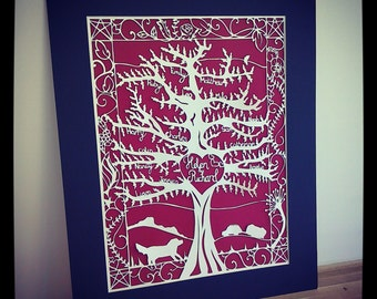 Ret Row Art Family Tree