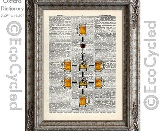 Alcohol Molecule with Drinks on Vintage Upcycled Dictionary Page Book Art Print Chemistry Science Geek Chemical Drinking Ethanol Spirits