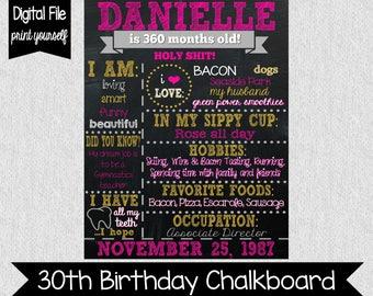 Funny Adult Birthday Sign - DIGITAL FILE (You Print) - Adult Birthday Chalkboard - 30 Birthday Chalkboard - 30th Birthday Sign - Any Age