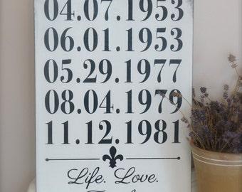 Custom anniversary date sign wedding gift customizable home