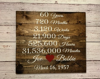 Wedding Anniversary Wood Sign - Years Months Weeks Days Hours Minutes of Marriage - Custom Plaque - 60th Anniversary Party