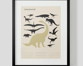 Dinosaur Poster 3 Choose Custom Colors
