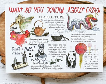 "Postcard ""What do you know about China"""