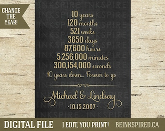 10 Year Anniversary Gift, Gift for Wife for Husband for Him for Her, 10th Anniversary Gift, Personalized Anniversary Gift, DIGITAL FILE
