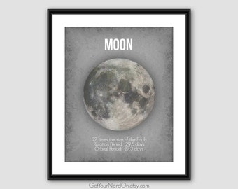 Moon Print, Space Nerd Gifts, Astronomy Nerd Art, Space Nursery Decor