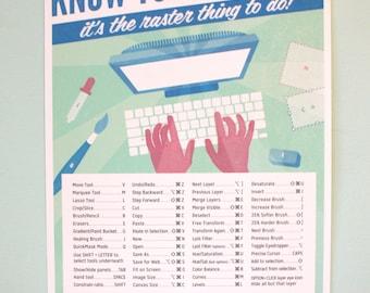 "Adobe Photoshop Mac Keyboard Shortcuts Printable Graphic Design Poster 13""x19"""