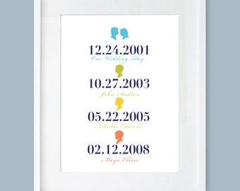 U-Bahn-Kunst stammt Druck, personalisierte Hochzeit Jahrestagsgeschenk, wichtige Termine, Zahlen Druck, Geburtsdaten, Eltern Jahrestagsgeschenk