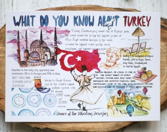 "Postcard ""What do you know about Turkey"""