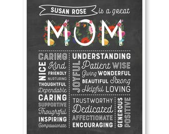 Mother Birthday Gift, Mothers Day Gift, Mom Gifts, Mom Gifts From Daughter, Mom Gifts From Son, Mom Gifts From Son, Mothers Day Personalized