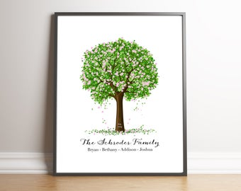 Personalized Wall Art, Seasonal Wall Art, Seasonal Prints, Personalized Wedding Gift, Personalized Anniversary Gift, Mother's Day Gift