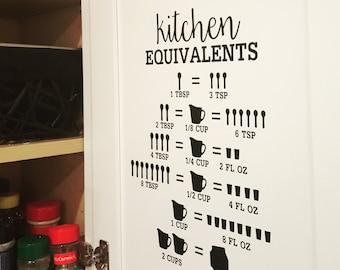 Kitchen Equivalents | Kitchen Measurement Decals | Kitchen Conversion Chart Decals | Cupboard Stickers | Kitchen Decals | Conversion Chart