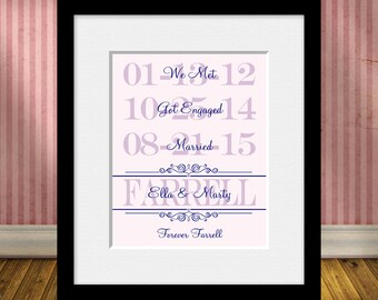 Personalized Important Dates Wall Print, 1st Anniversary Gift, Our Love Story Wall Art, Wedding Decorations, Wedding Gift,