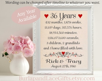 36th Anniversary Gift for Wife Gift to Husband Anniversary Gift to Wife Anniversary gift for Husband Gift for Her Gift for him (ana207-36)