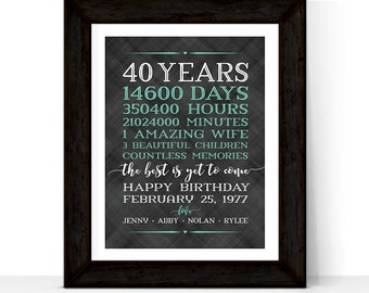 40th birthday gift for men women, adult birthday gift for him or her, days, hours, minutes, personalized gift for dad mom grandpa