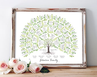Family Tree Chart | Watercolor | Family Tree Art | Custom Family Tree | Family Tree Gift | Watercolor | Personalized | 5 Generations