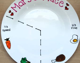 Personalised slimming portion control EE diet world plate
