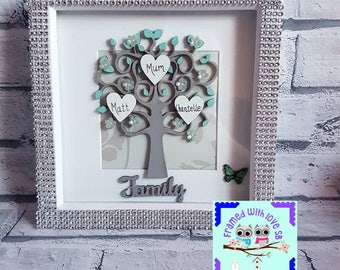 Grey and mint family tree frame