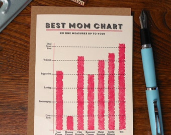 letterpress best mom chart no one measures up to you greeting card mother's day tv mom's june cleaver, mommy dearest, claire huxtable