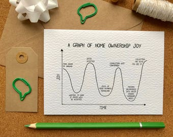 Graph of home ownership over time, funny moving card