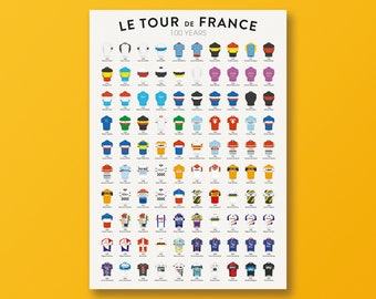 100 Years of Tour de France History 1903 - 2013. Cycling Art Poster Illustrated in the UK.