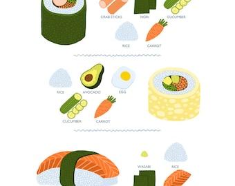Sushi - A5 print