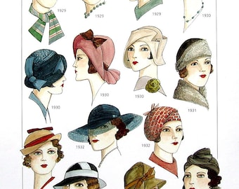 Men's and Ladies' Accessories, Hats, Period Clothing of the 1900's - 1920's and 1930's -Reference Material-1993 Vintage Book Page - 9.5 x 8
