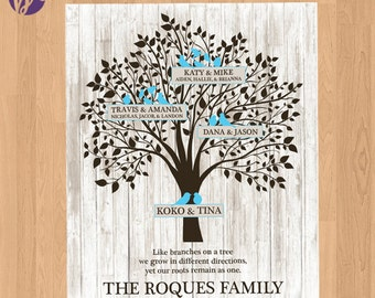 Family Tree Personalized 8x10 Printable