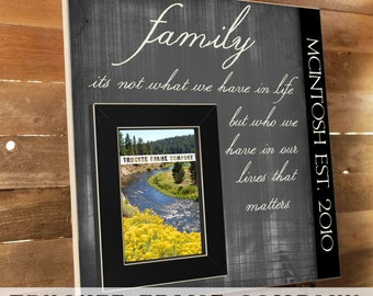 Christmas Gift , Gifts for Family, Gifts for him, Christmas Present, Gifts for Mom, Gifts for Dad, Personalized Frame, Anniversary Gift