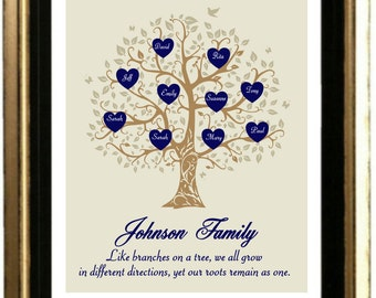 Family tree print, personalized wall art, custom names, Modern Wall Decor, Mothers Day Gift