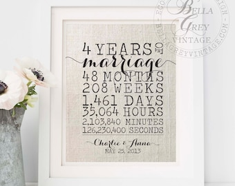 4 Years of Marriage | Personalized Linen 4th Anniversary Gift | Years Months Weeks Days Hours Seconds | Gift for Husband Wife | Four Years