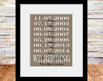 Children's Birthdates Wall Art, Memorable Dates Print, Customized Family Dates Wall Print, Important Dates and Names Print, Parents Gift