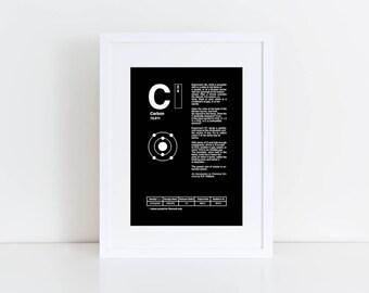 gift for boyfriend, periodic table,  carbon, art print, science quote print, chemistry gift, dictionary art print,  gifts for teachers