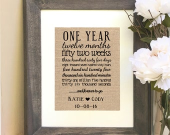 ON SALE Personalized Anniversary Gift One Year Anniversary Gift  Print months weeks days hours minutes seconds