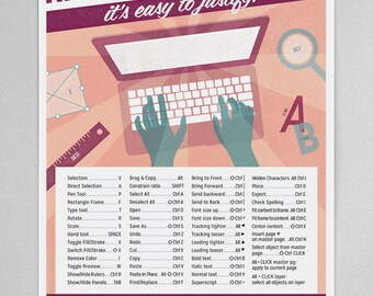 """Adobe InDesign PC Keyboard Shortcuts Printable Graphic Design Poster 13""""x19"""""""