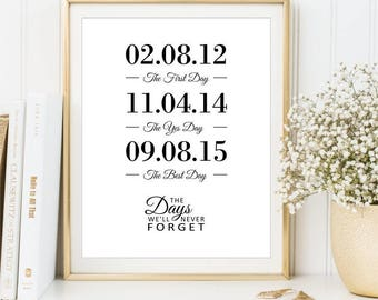 Personalized relationship timeline Important Dates Print, Custom Memorable Family Dates sign, Special Dates love story print DIGITAL FILE 14
