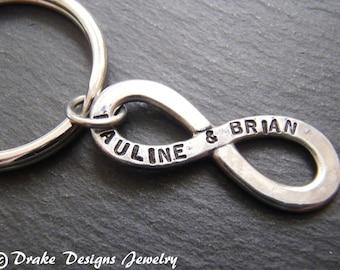 Personalized Infinity keychain infinity jewelry