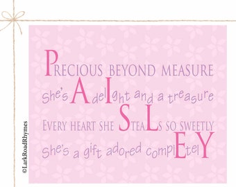 Items similar to nursery girl name art baby gifts personalized new personalized baby shower gift new baby girl gift nursery prints name wall art custom name baby negle Choice Image
