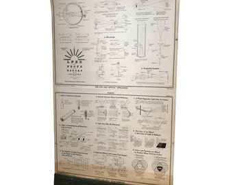 Midcentury School Map of Light and Its Characteristics