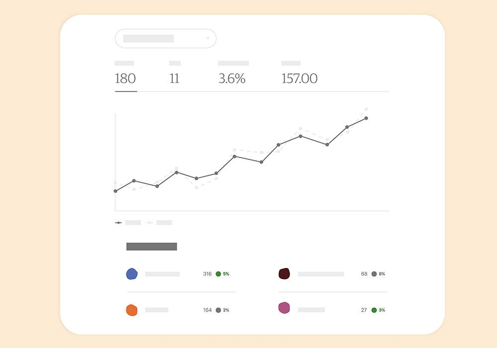 How to Get the Most Out of Your Shop Stats