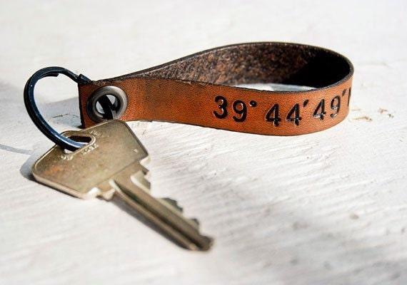 lattitude-keychain