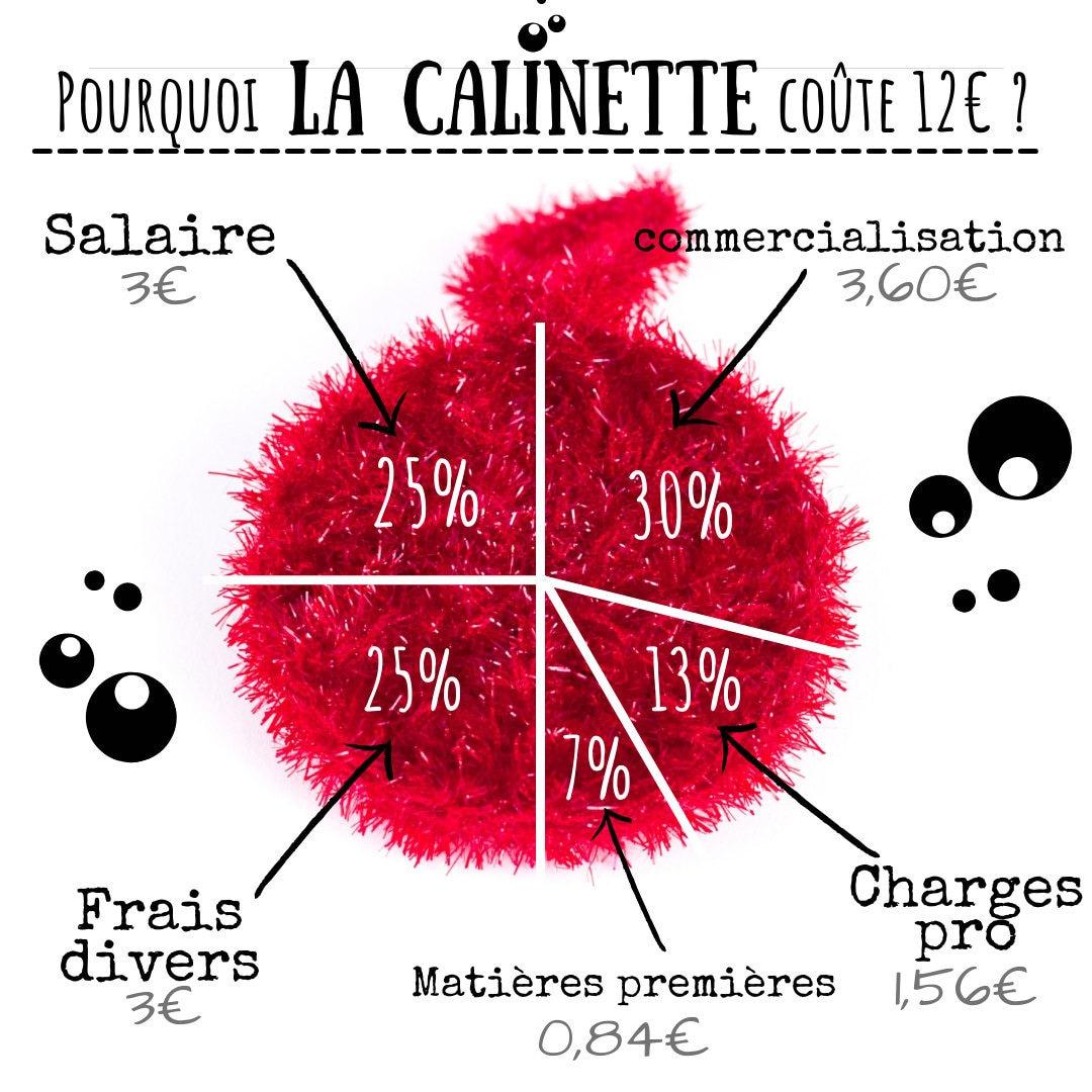 Prix la Calinette