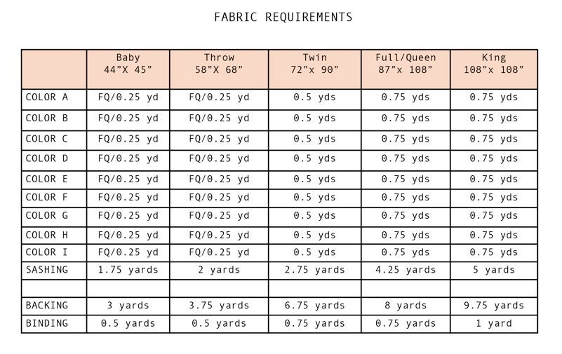 fabric requirements for Iris