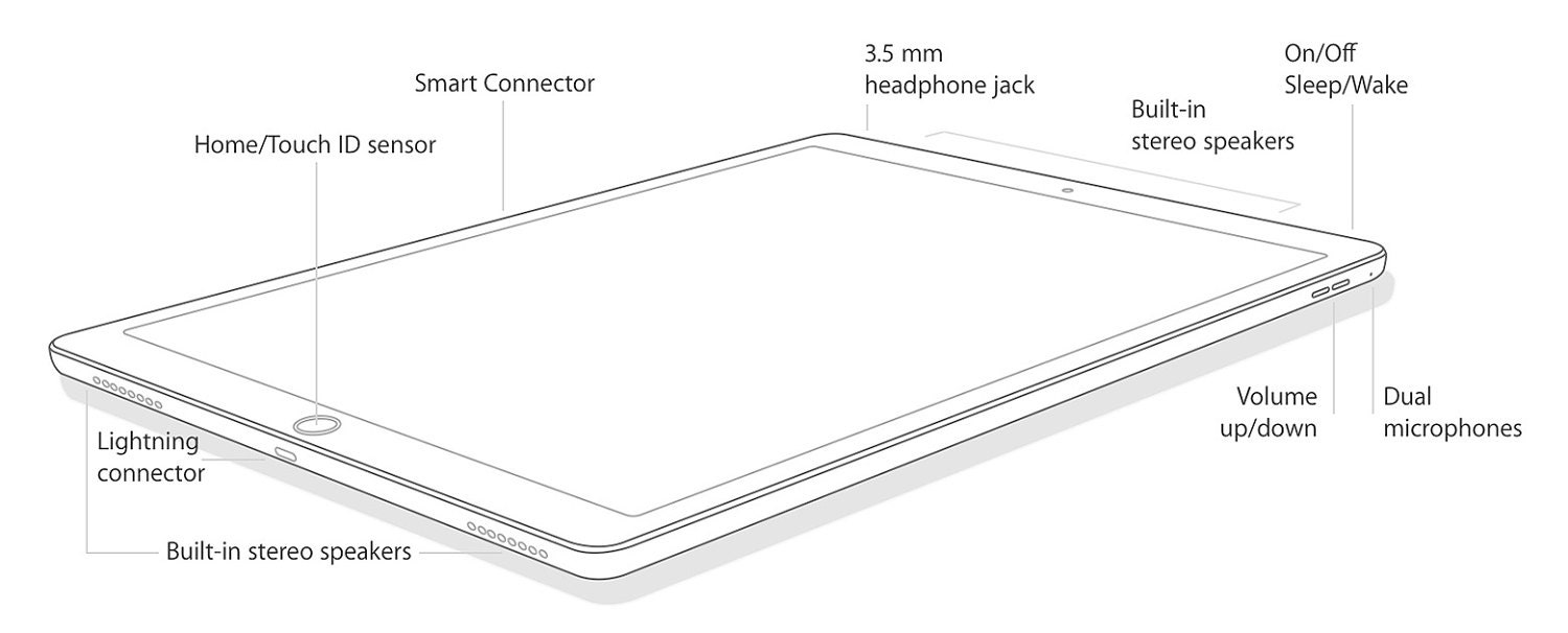 How to Identify your iPad model